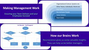 Making Management Work